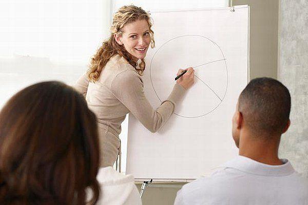 Улучшение организации труда - важный фактор