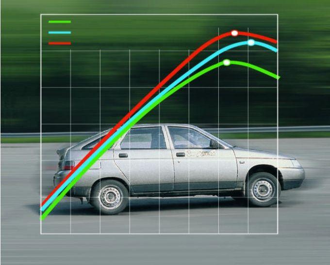 Как снять ограничение скорости