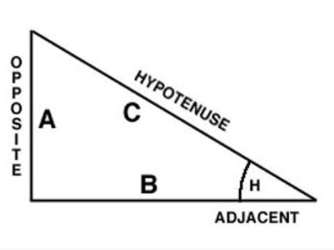 Как вычислить гипотенузу