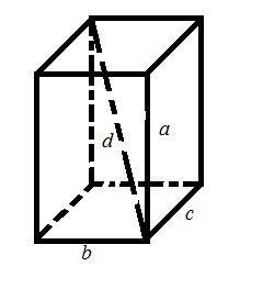 Как находить прямоугольный параллелепипед