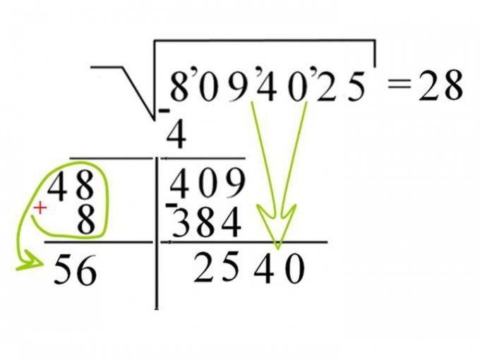 Как найти корень числа